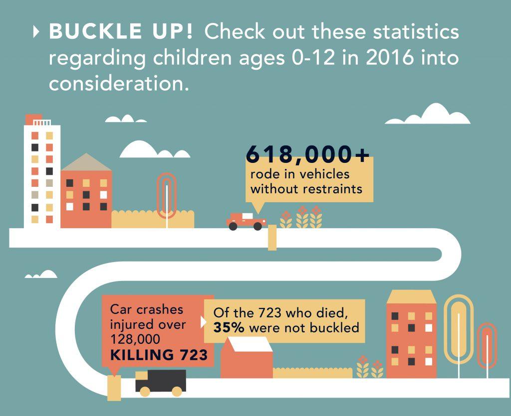 2016 statistics on car seats